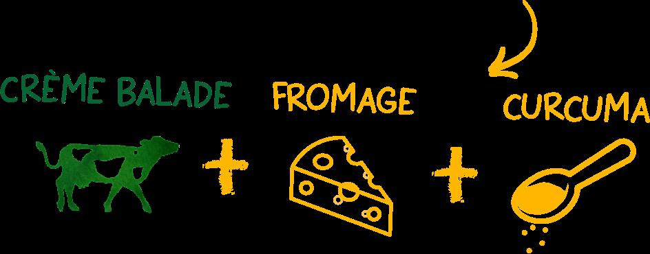Crème Balade + Fromage + Curcuma