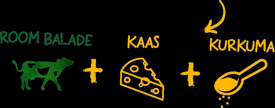 Room Balade + Kaas + Kurkuma