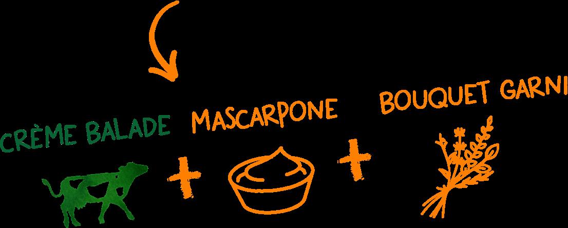 Crème Balade + Mascarpone + Bouquet garni